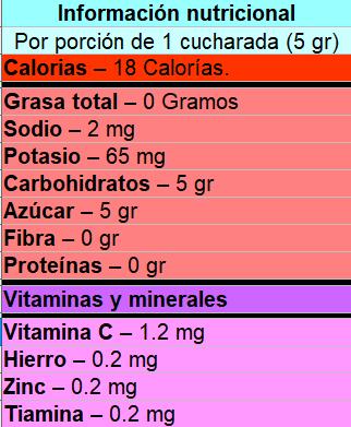 tabla nutricional propiedades azúcar de coco